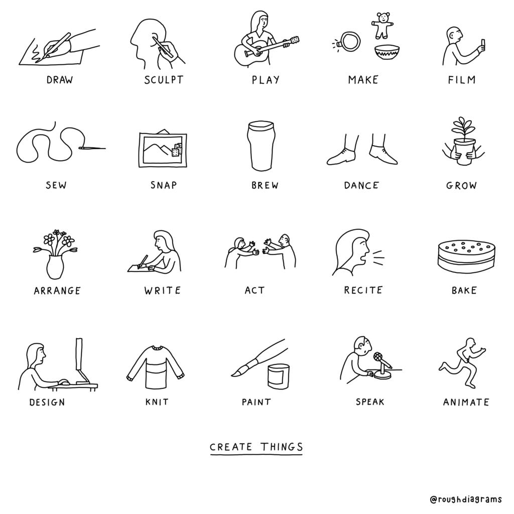 Create-things