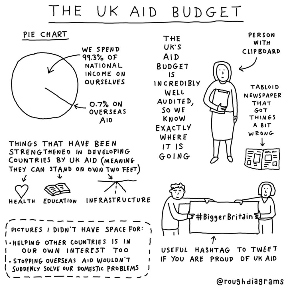 UK-aid-budget