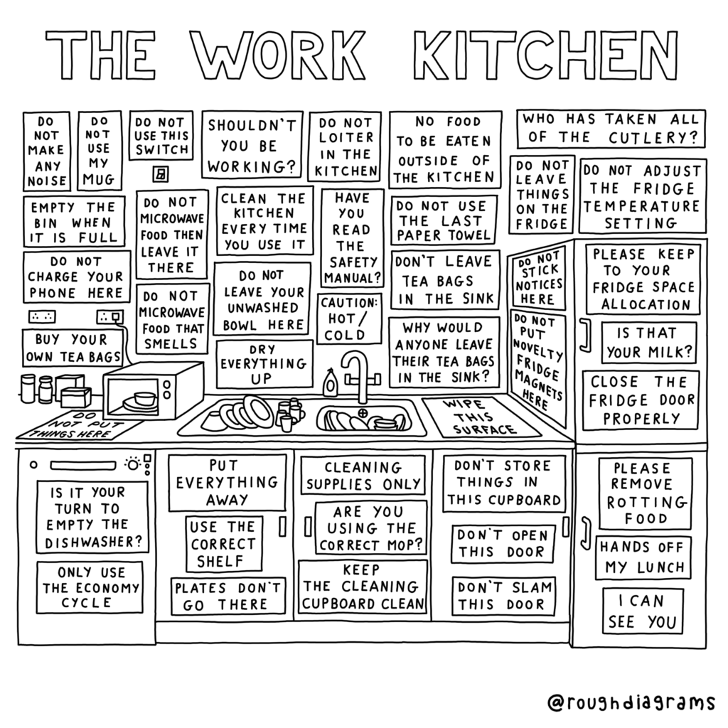 Work-kitchen
