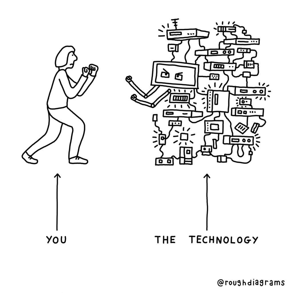 You-v-tech