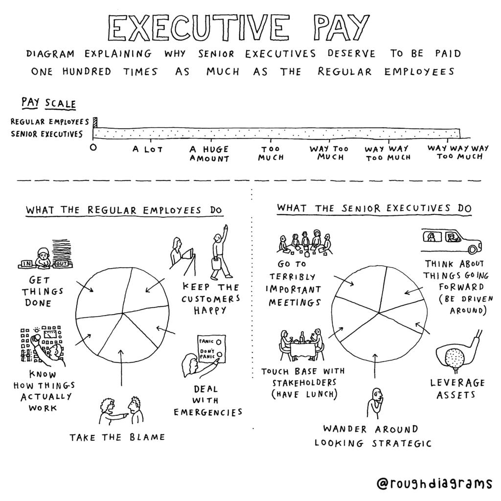 executive-pay