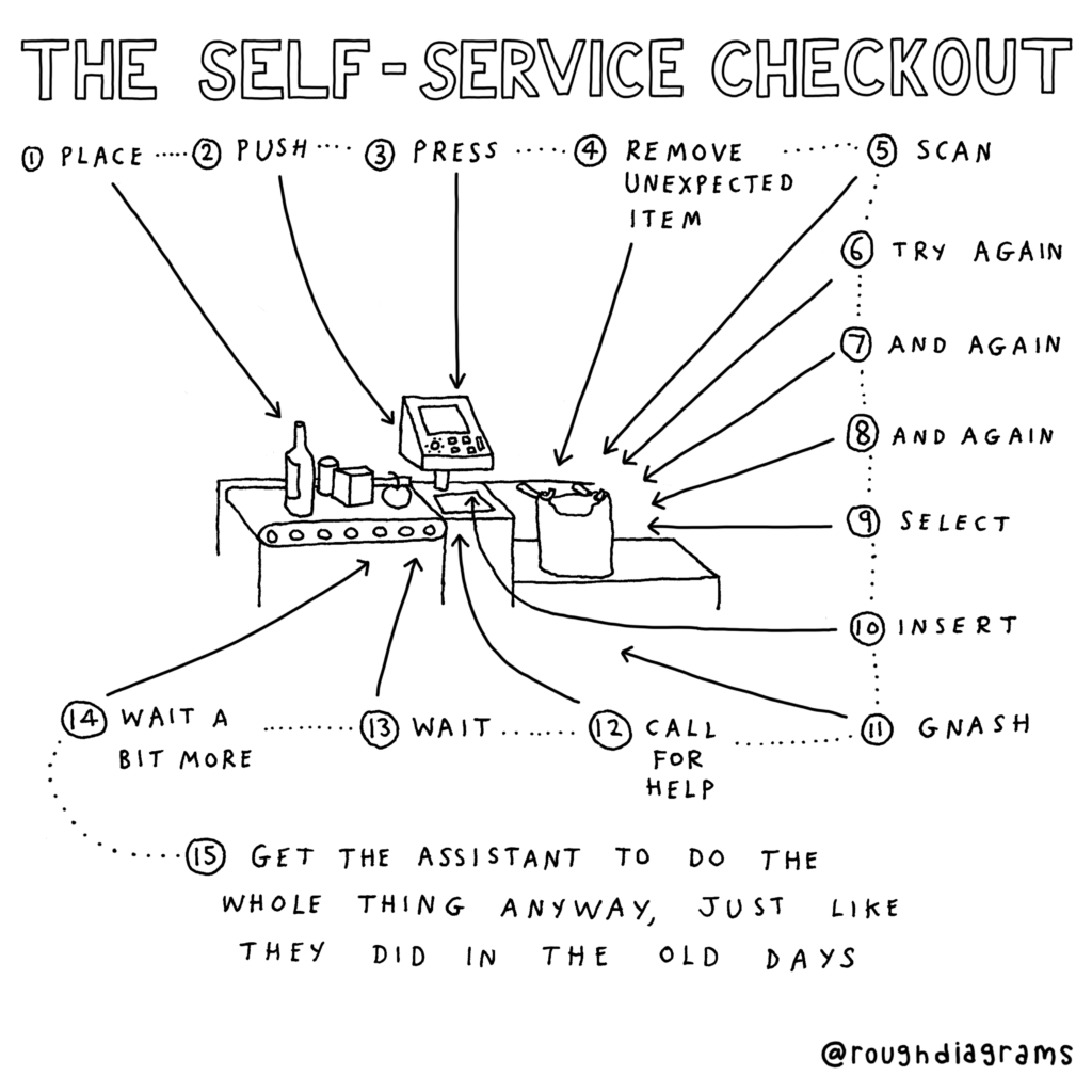 self-service-checkout